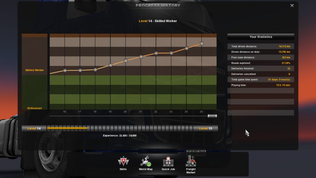 Progress History for a test profile on ETS2